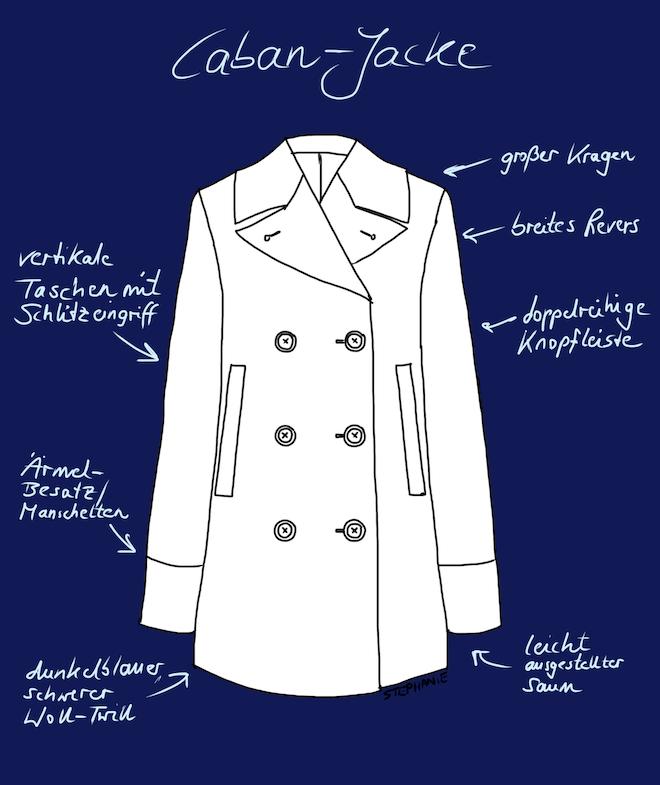 Die Caban-Jacke oder Pea Coat und ihre typischen Schnitt-Details