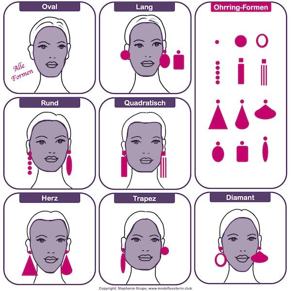 Ohrringe passend zur Gesichtsform
