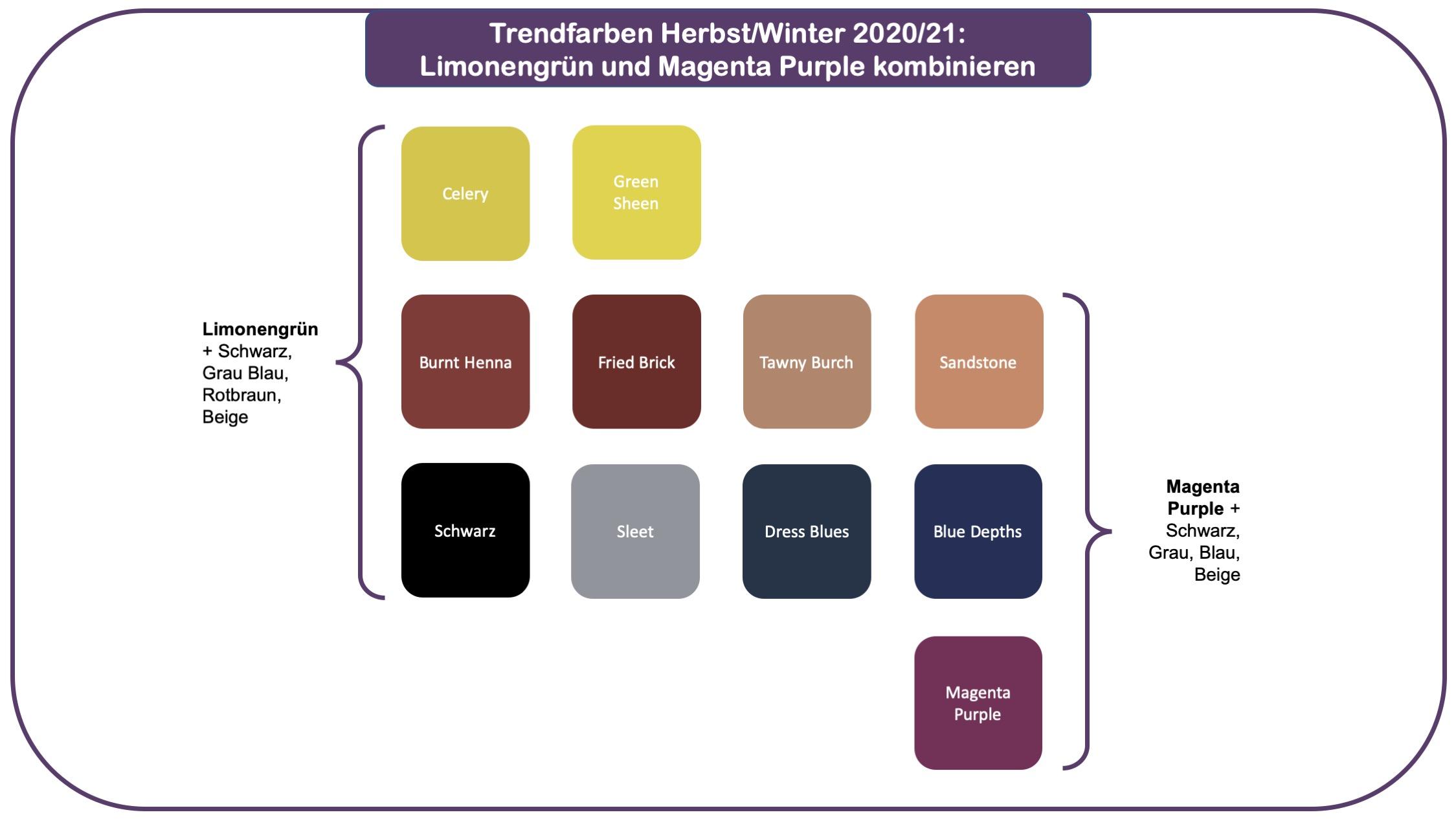 Trendfarben für Herbst und Winter 20/21