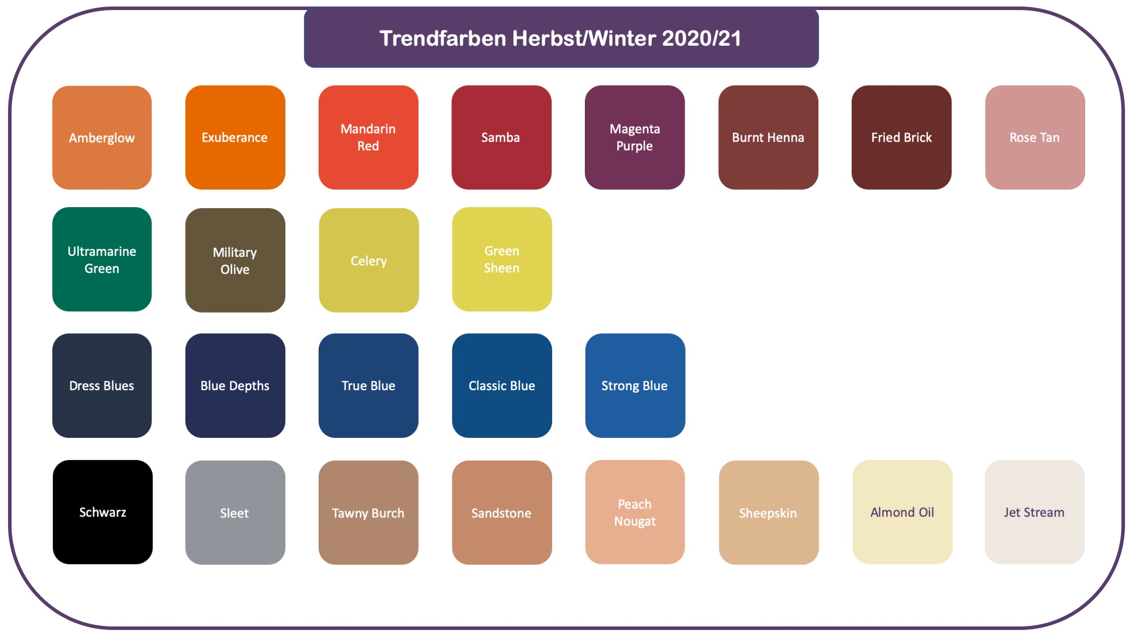 Modetrends Farben für Herbst und Winter 20/21
