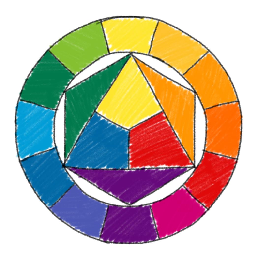 Farbkreis nach Itten - Grundalge für Farbenlehre für Mode