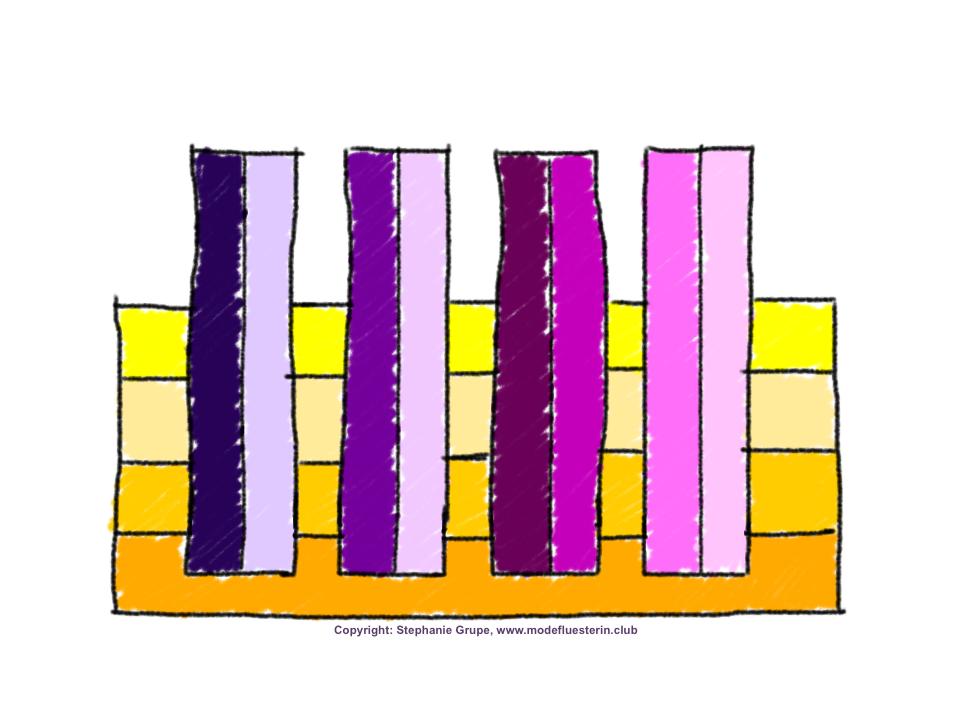 Gelb kombinieren - Gelb mit komplementären farben wie Lila, Violett, Lavendel und Fuchsia