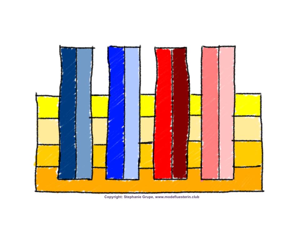 Gelb kombinieren - Gelb mit Dunkelblau, Hellblau Rot oder Rosa