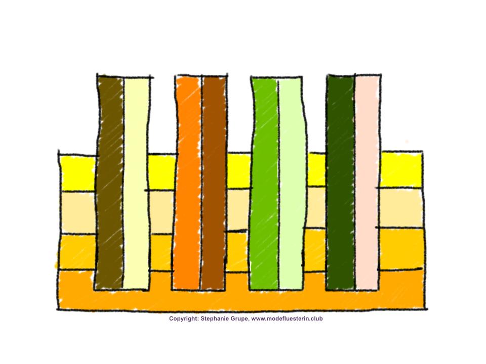 Gelb kombinieren - Gelb mit analogen farben Grün und Orange, aber auch Cognac-Braun, Nude und Khaki