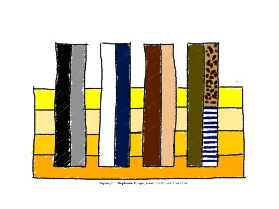 Gelb kombinieren - Gelb mit neutralen farben, mit Leo-Muster und Streifenmuster