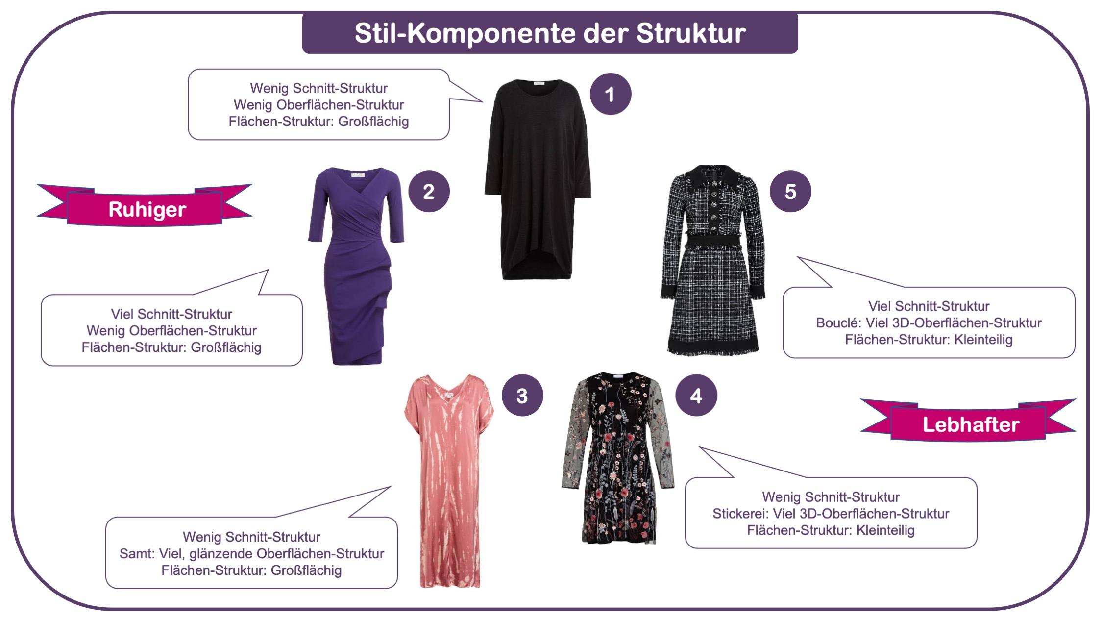 Stilfaktor Struktur Modewissen Beispiel 4