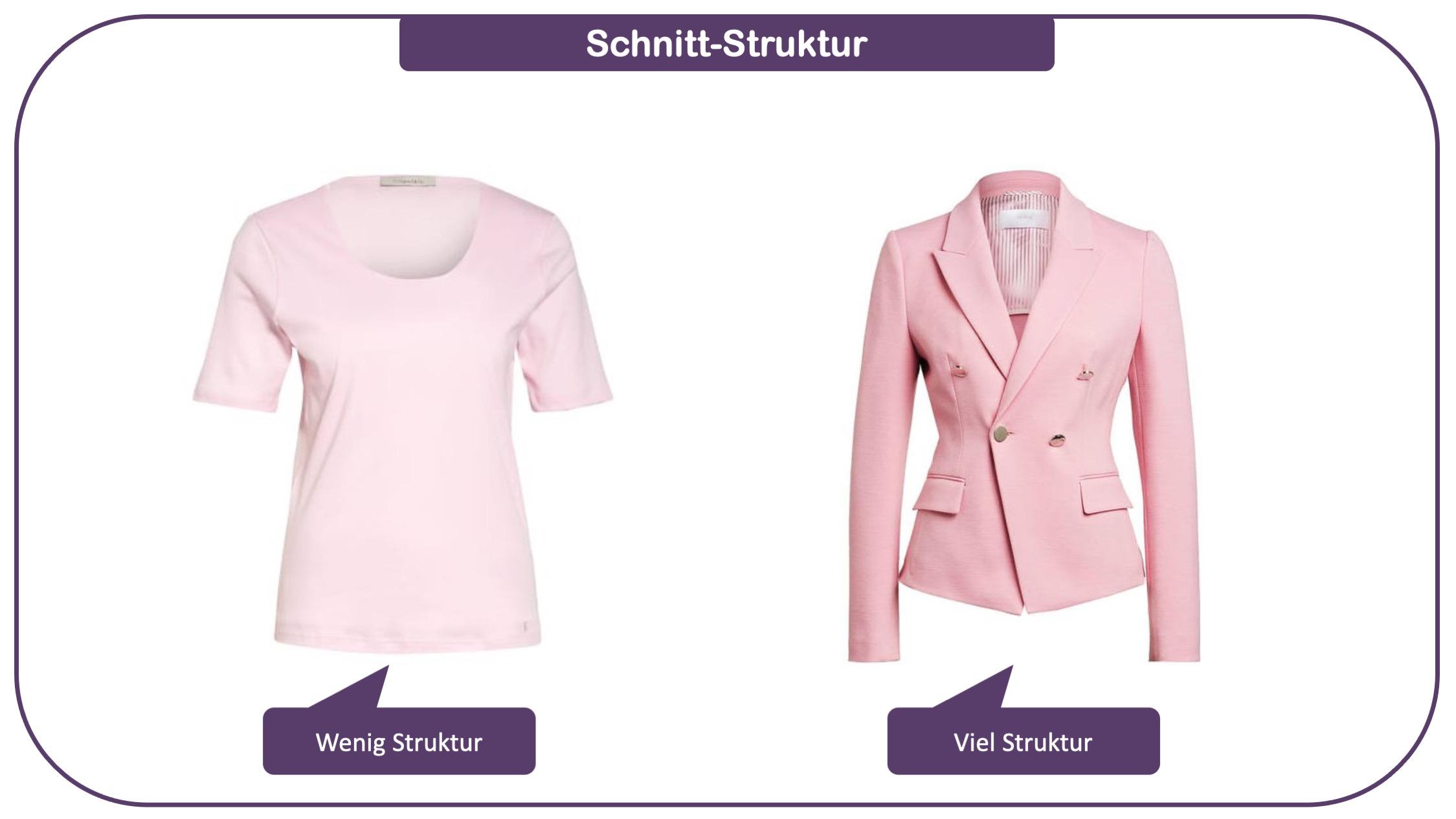 Stilfaktor Struktur - Modewissen für Ihre Fashion-Intelligenz