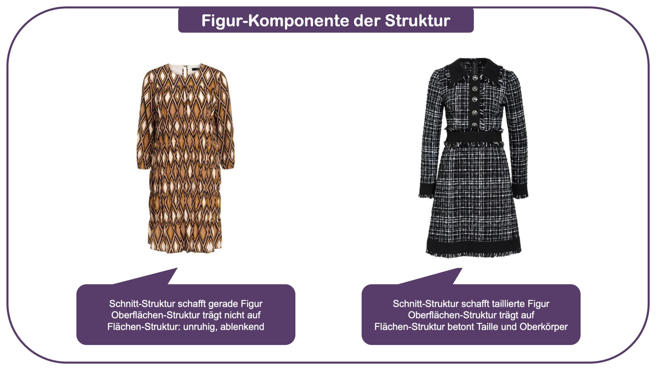 Stilfaktor Struktur Modewissen Beispiel 5