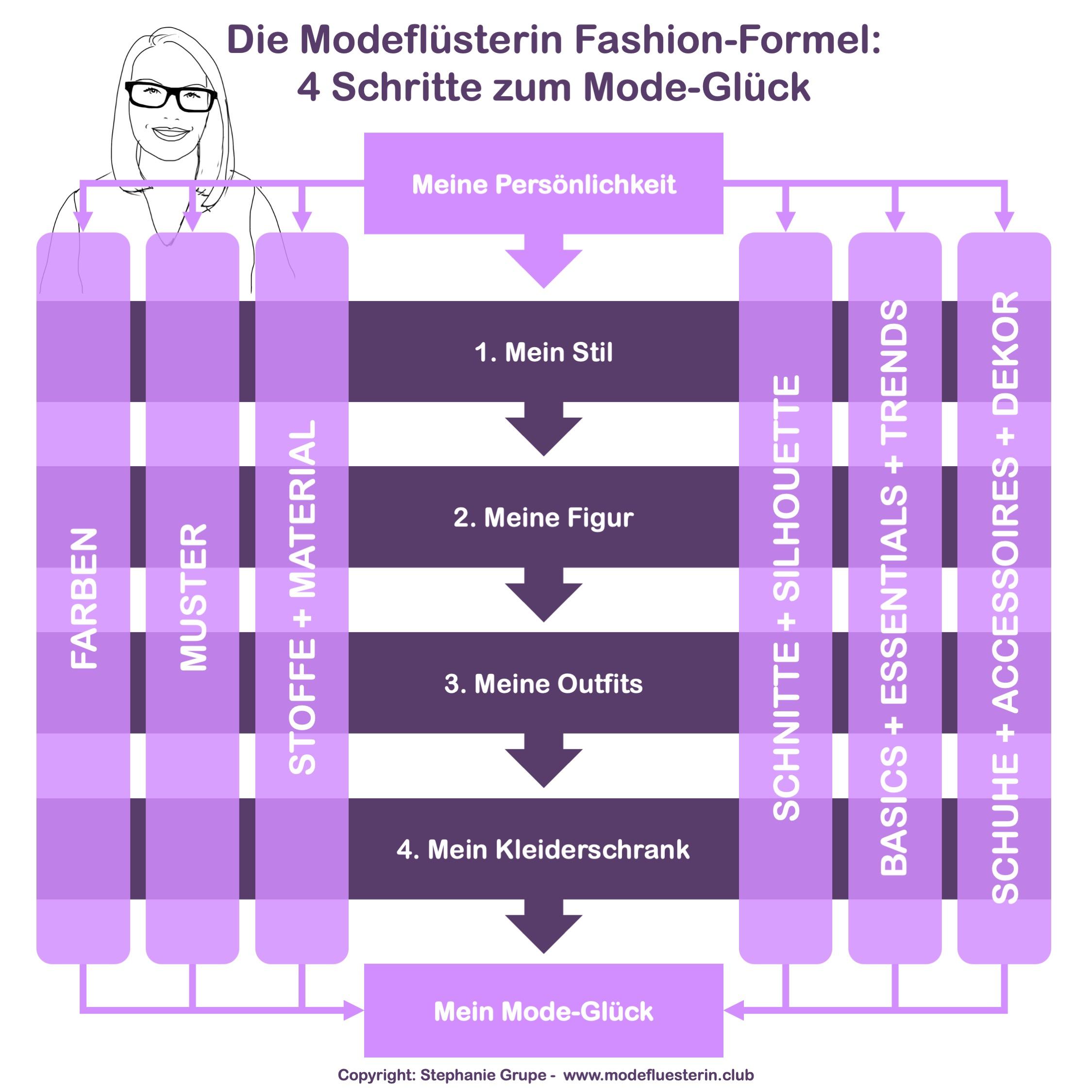 Stilreise für Frauen - Der Weg zum guten Stil