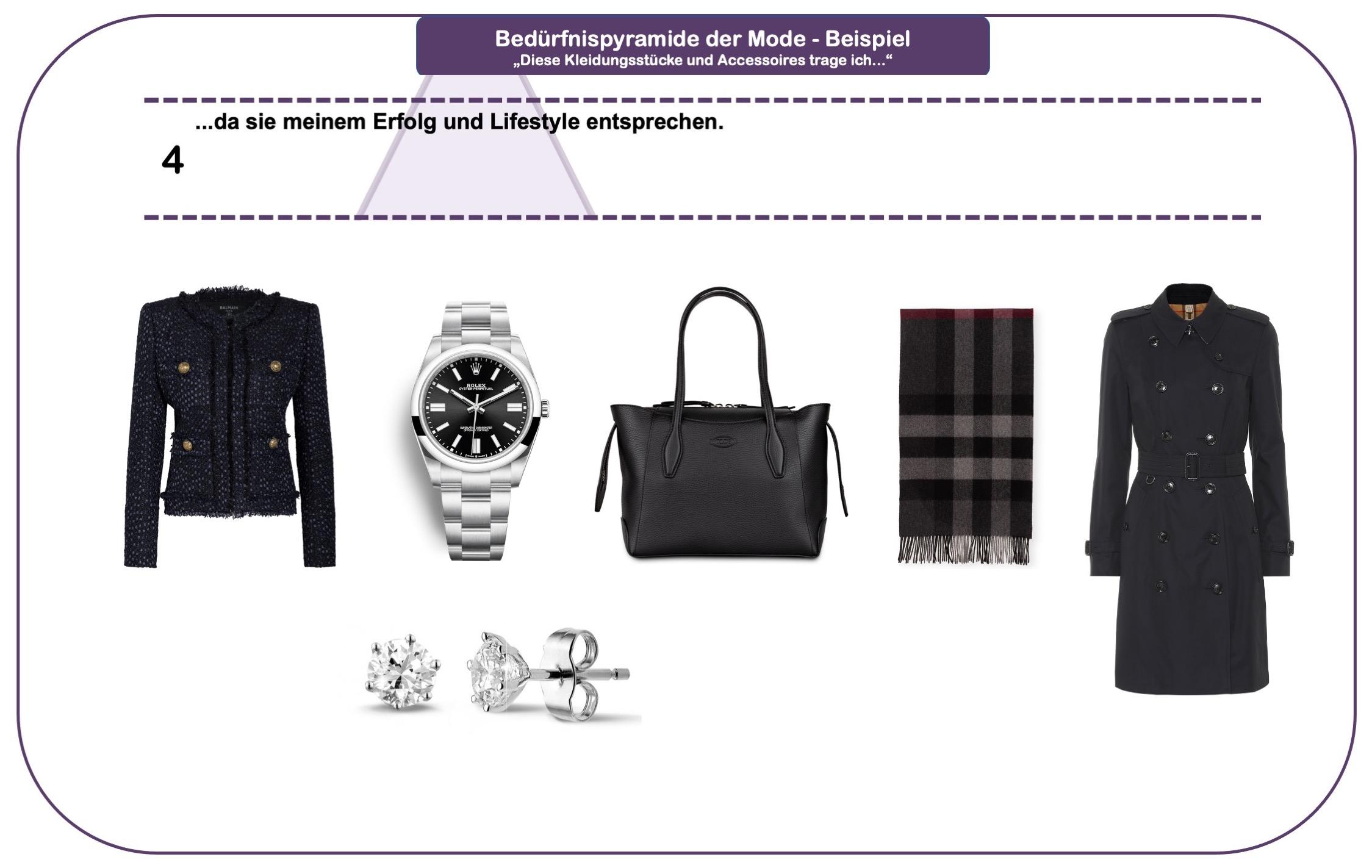 Wie wichtig ist Mode - Bedürfnispyramide - Teil 4