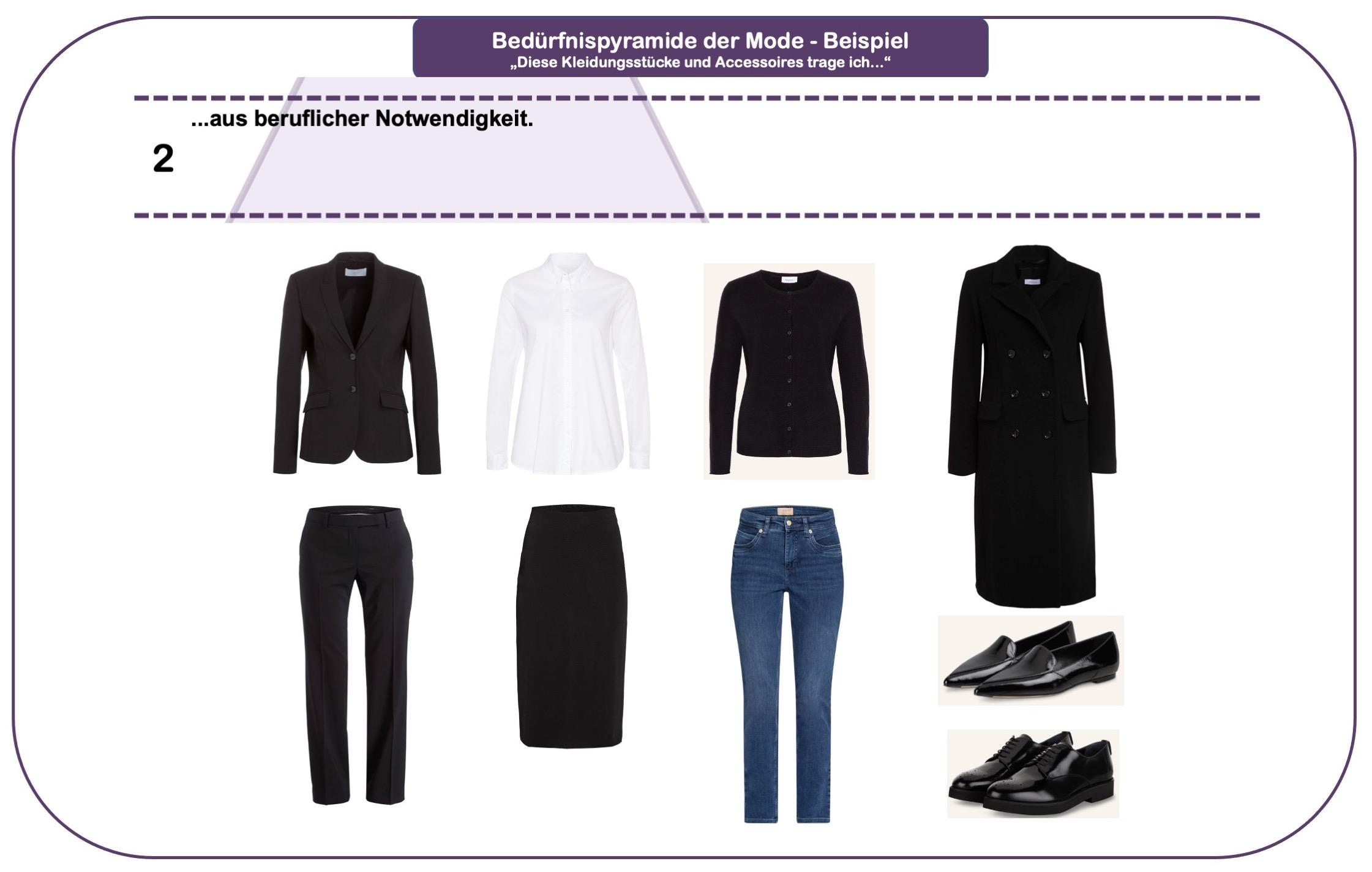 Wie wichtig ist Mode - Bedürfnispyramide - Teil 2
