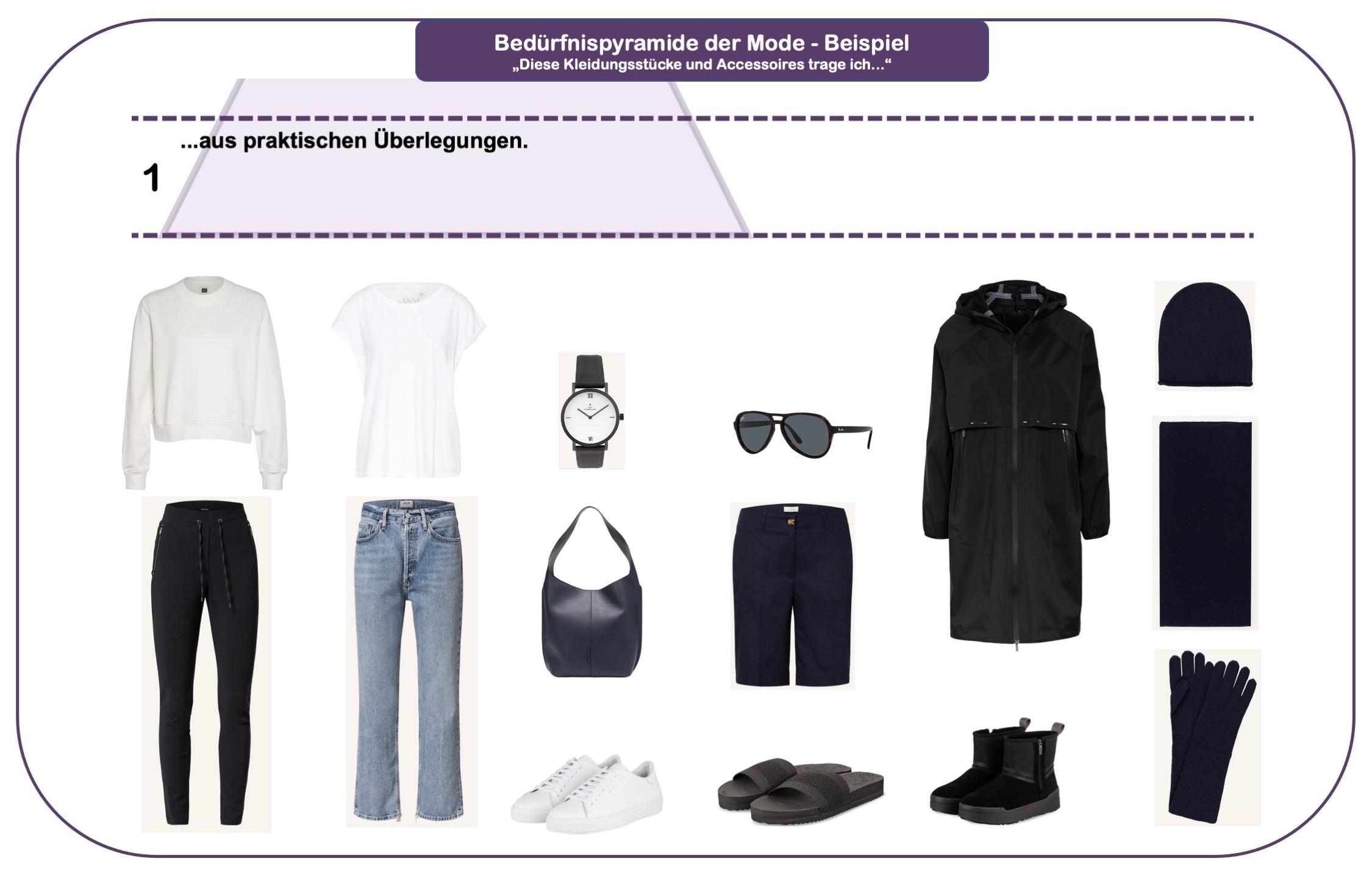Wie wichtig ist Mode - Bedürfnispyramide der Mode - Stufe 1