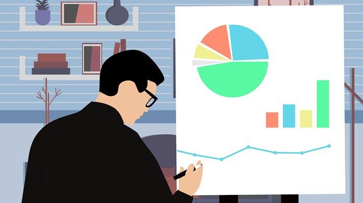 Best Practice Datenvisualisierung: Vorher/Nachher Beispiel