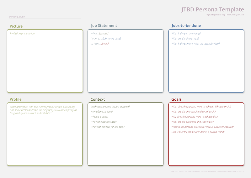 Jobs-to-be-done Persona Template