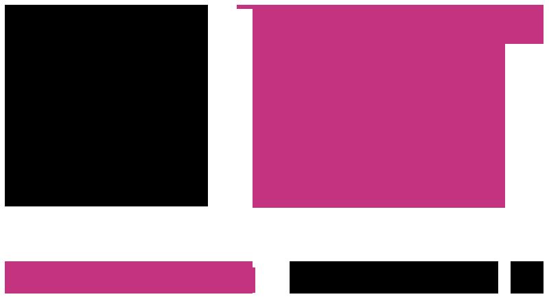 estherwasser | Empowerment für Frauen in der zweiten Lebenshälfte