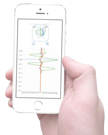 S9 Sensor misuratore del movimento spaziale