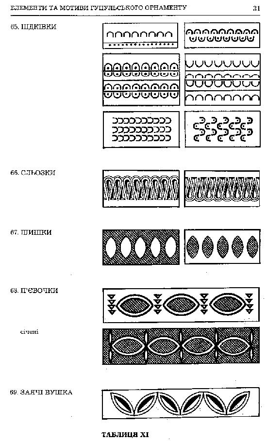Tablitsya11