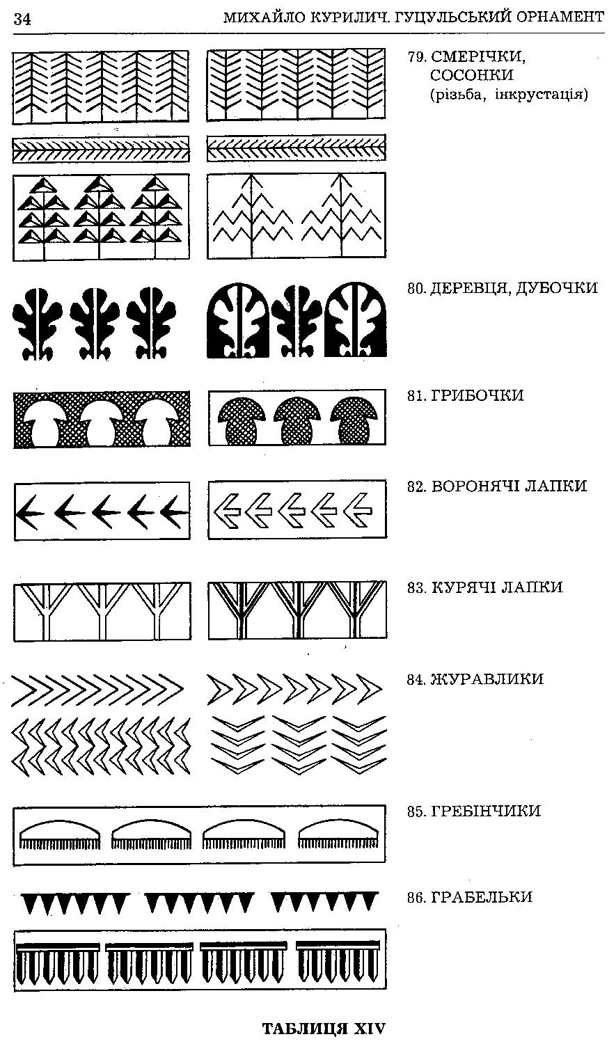 Tablitsya14