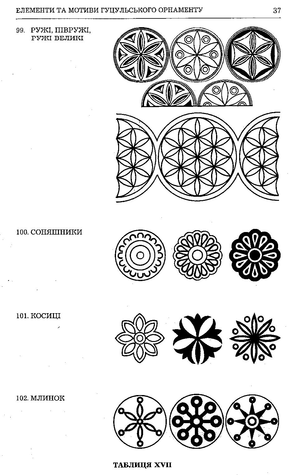 Tablitsya17