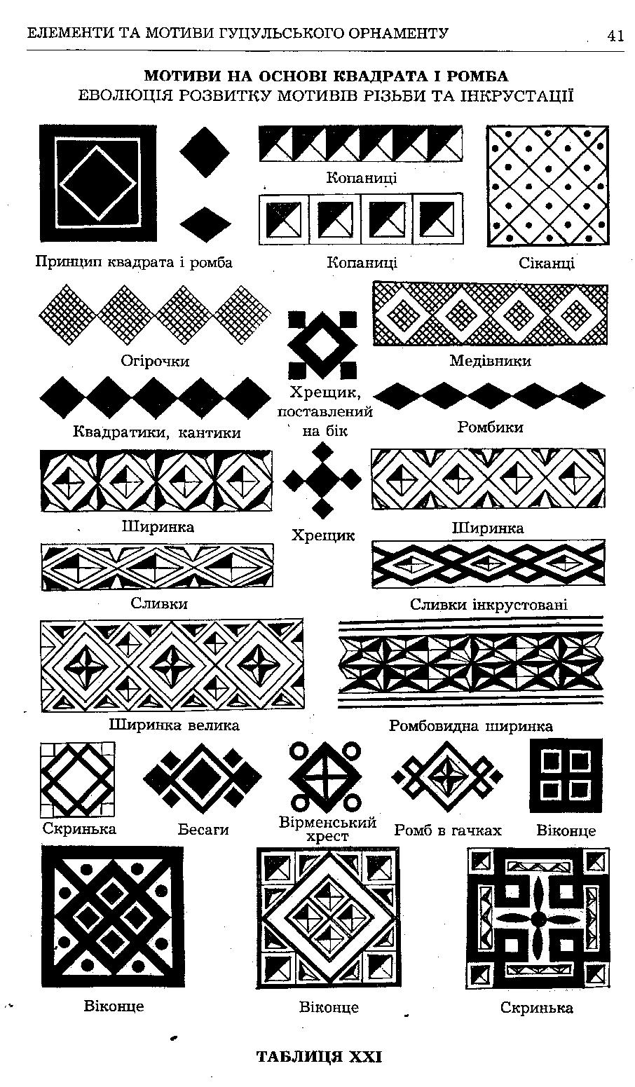Tablitsya21