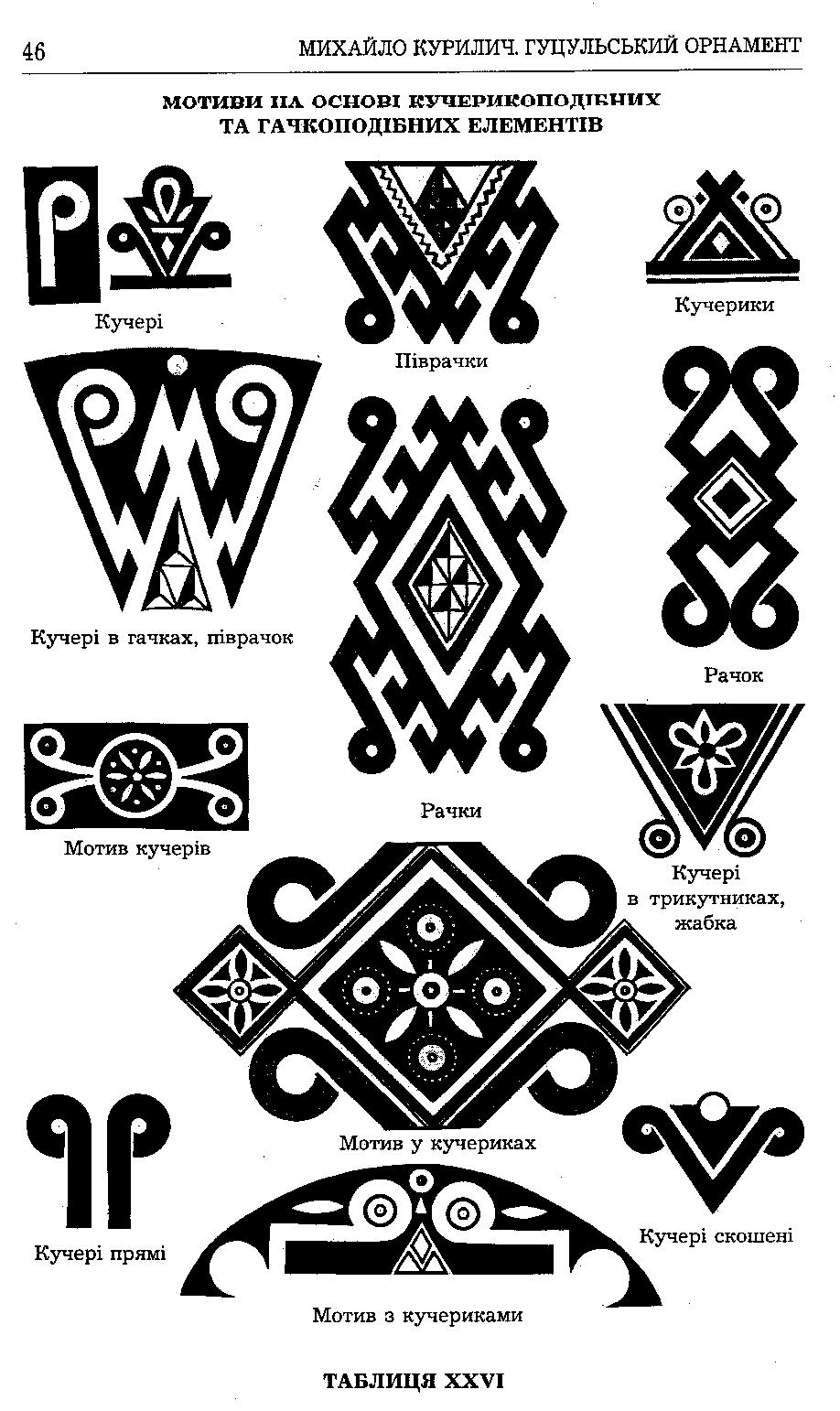 Tablitsya26-Motivi-na-osnovi-kucherikopodibnih-ta-gachkopodibnih-elementiv