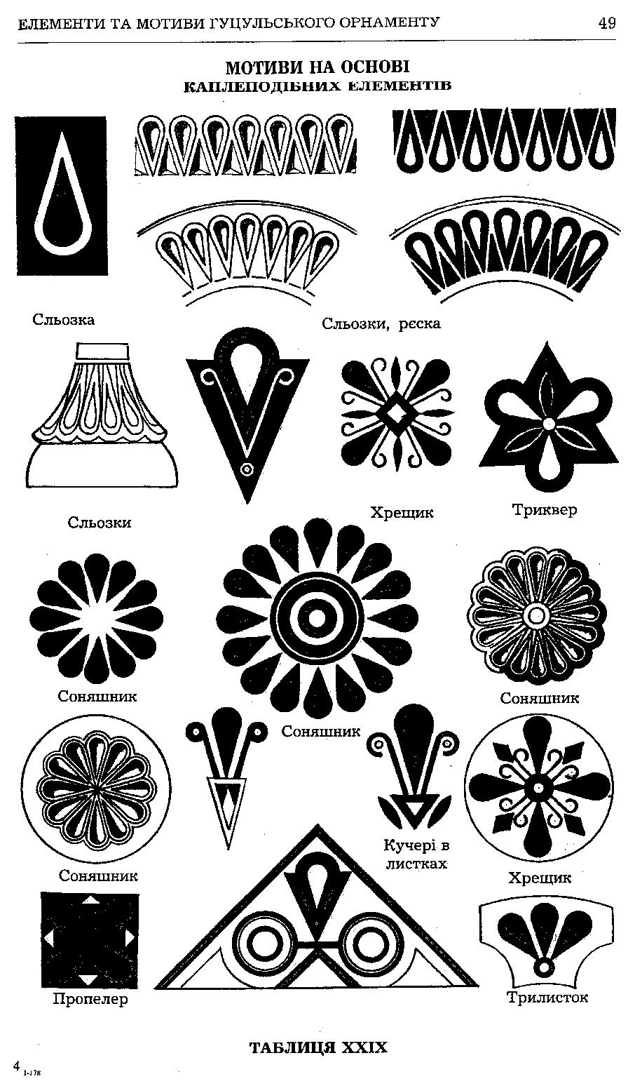 Tablitsya29-Motivi-na-osnovi-kapelepodibnih-elementiv