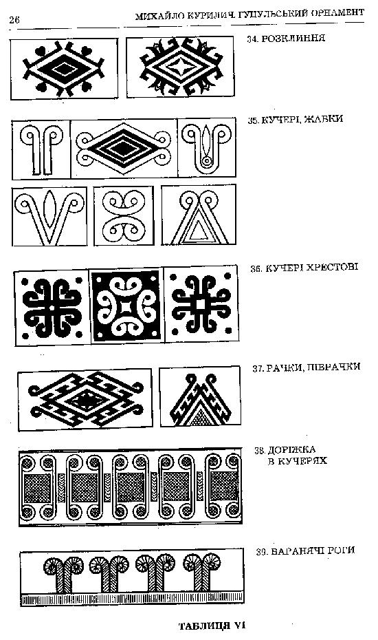 Tablitsya6
