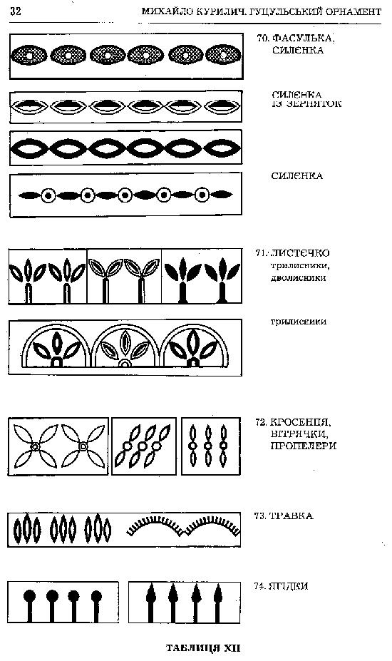 tablitsya12