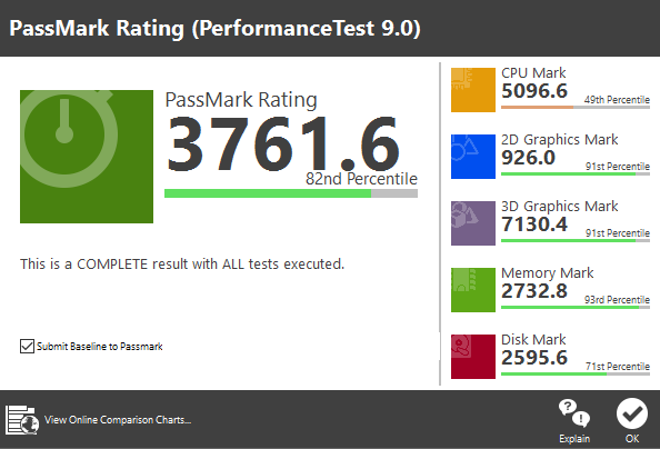 Benchmark complessivo PassMark