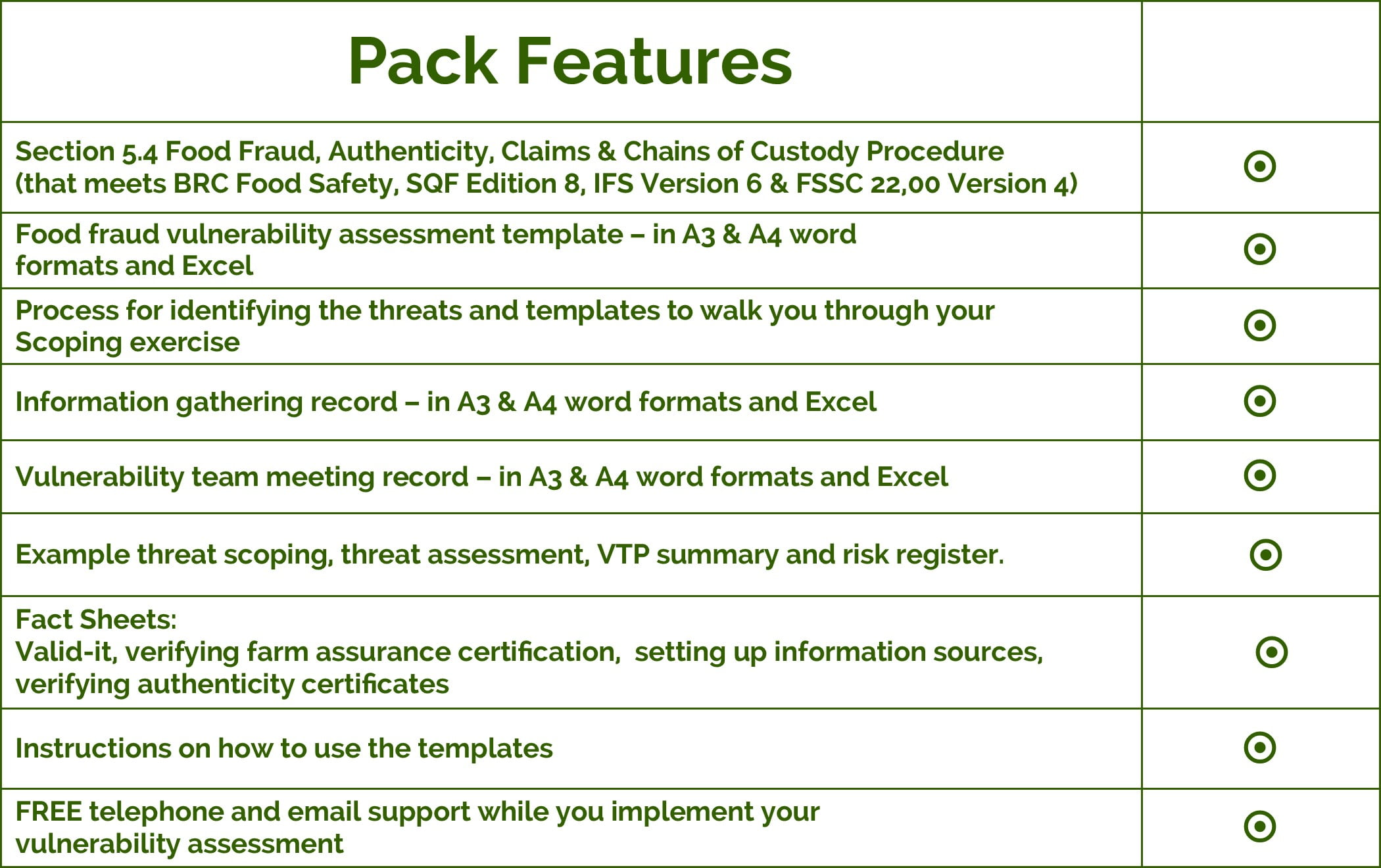 Gfsi food fraud assessment documentation packs by techni k for Threat vulnerability risk assessment template