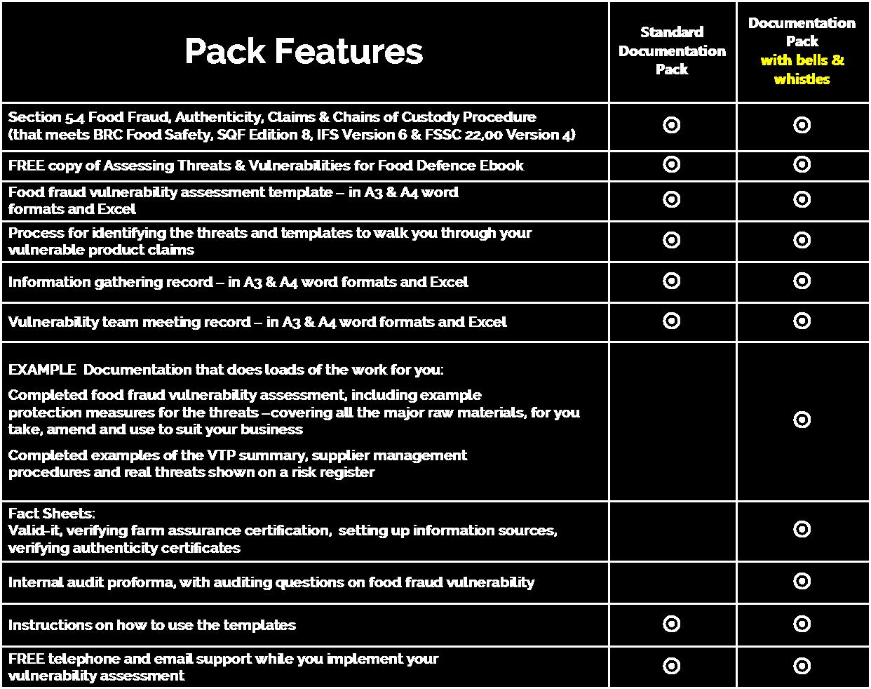 Ffa Packs Ft Techni K