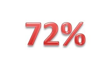 Mobil på afbetaling? Prisforskelle på 72 procent!