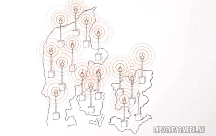 onetake-mobil-4- netværk