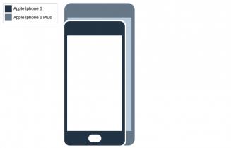 Hvilken skal man vælge? iPhone 6 eller iPhone 6 Plus