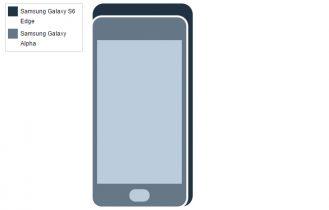 Hvilken skal man vælge? Galaxy S6 eller Galaxy Alpha