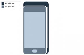 Hvilken skal man vælge? HTC One M9 eller HTC One Mini 2