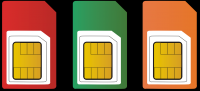 ekstra simkort datakort