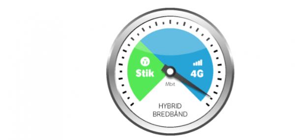 Hybrid internet & bredbånd – fordele og ulemper