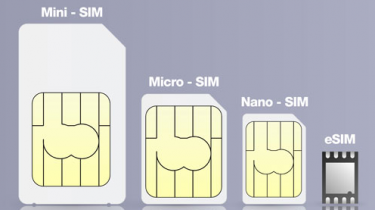 Danske teleselskaber med eSIM – her er status