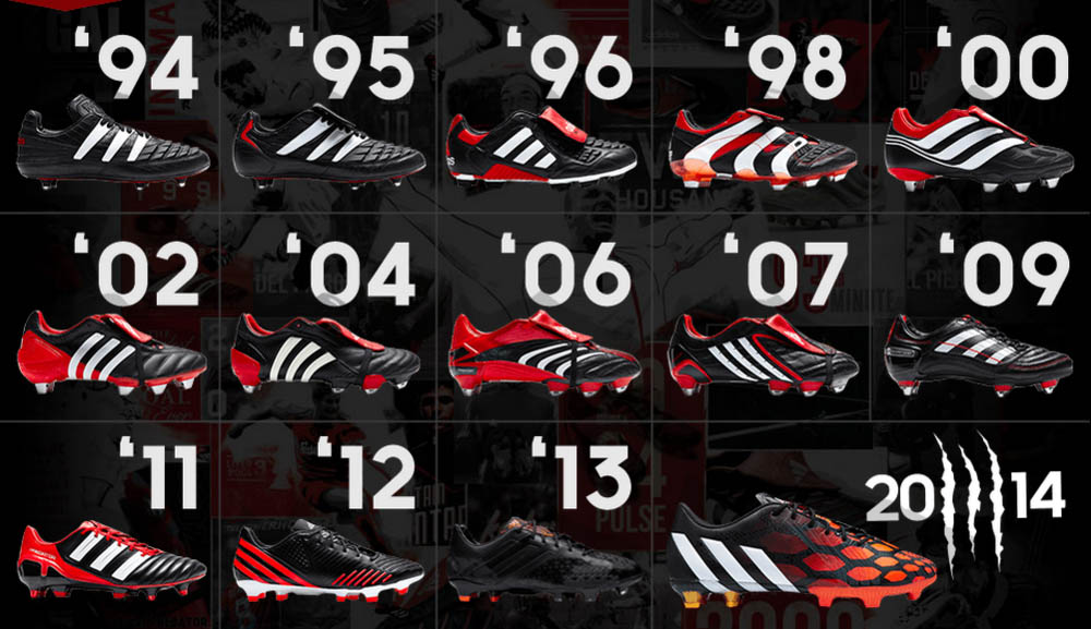 Adidas Predator Historie