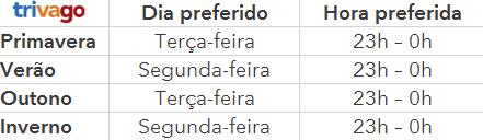 8. PicoPesquisaDiaHora