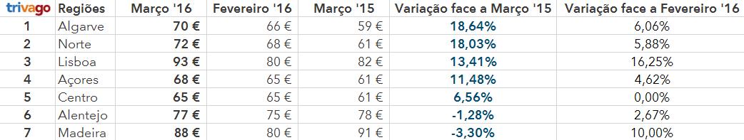 regioesthpi_marco16