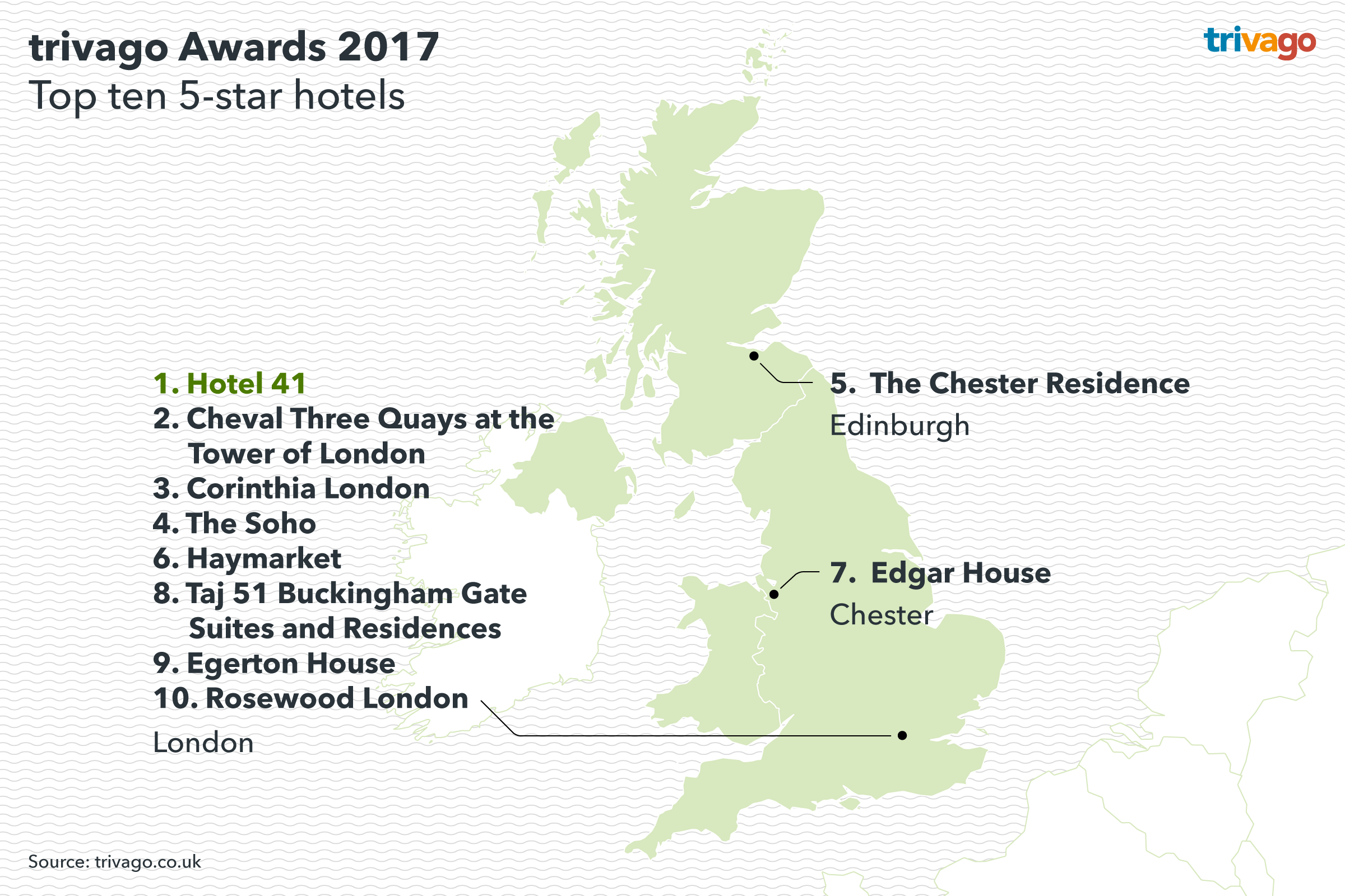 trivago_awards2017_uk_national_5star
