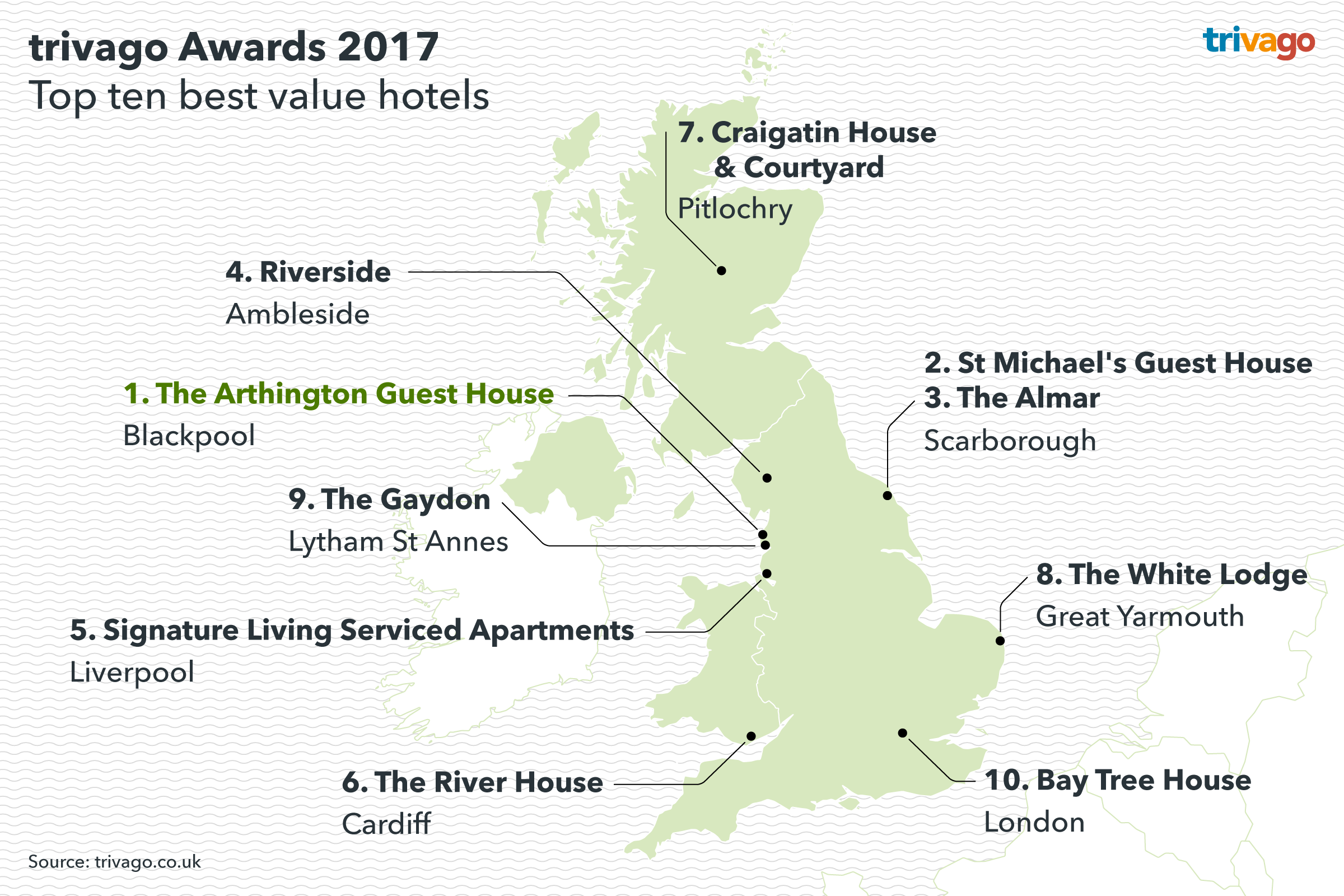 trivago_awards2017_uk_national_bestvalue
