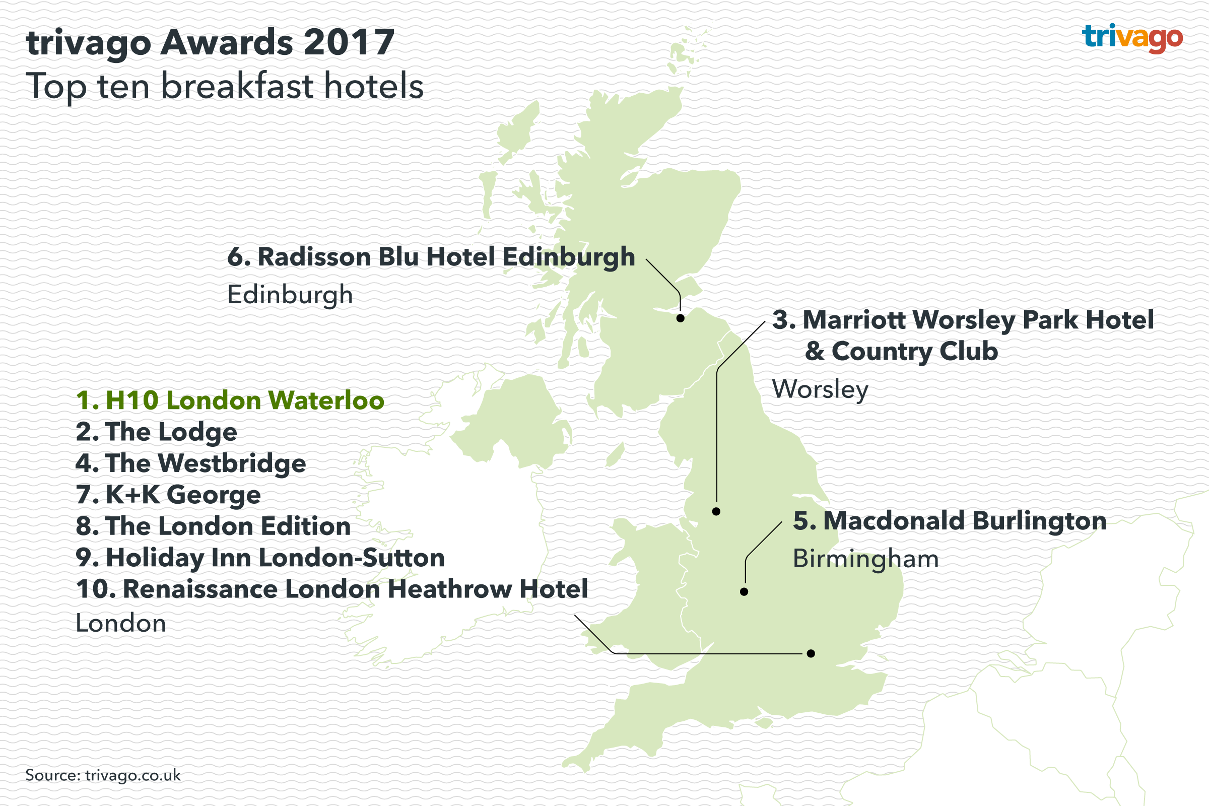 trivago_awards2017_uk_national_breakfast