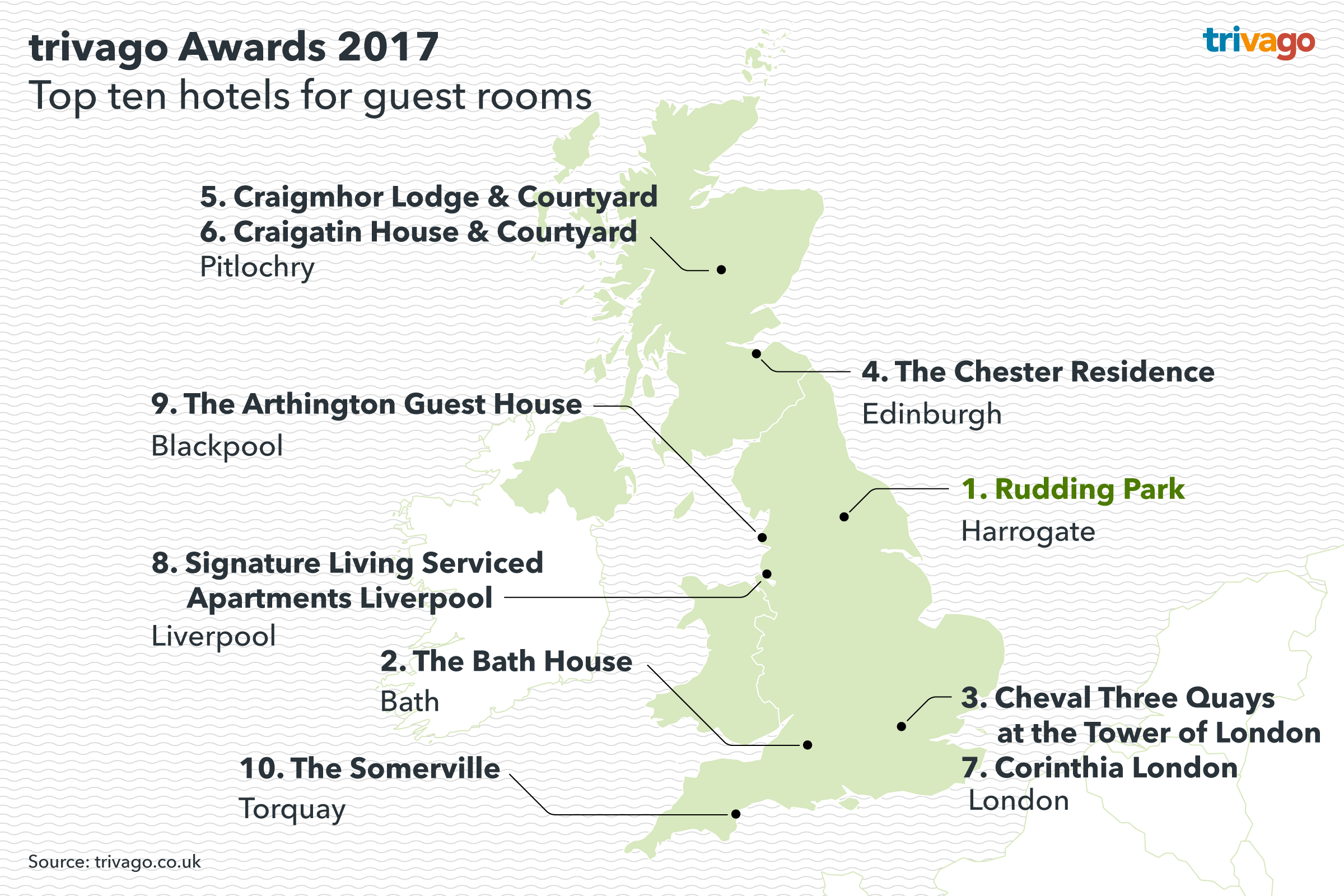 trivago_awards2017_uk_national_guestrooms