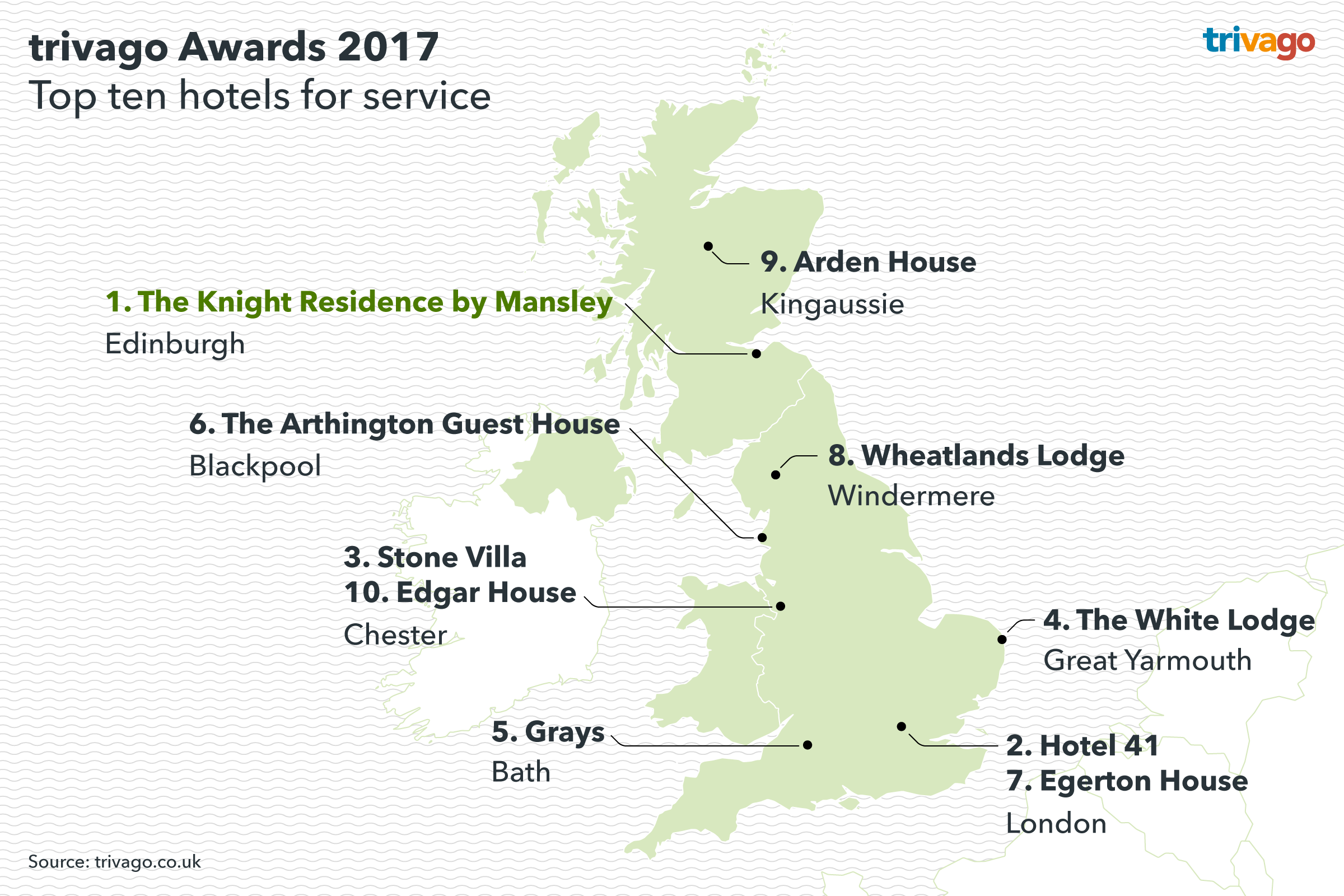 trivago_awards2017_uk_national_service