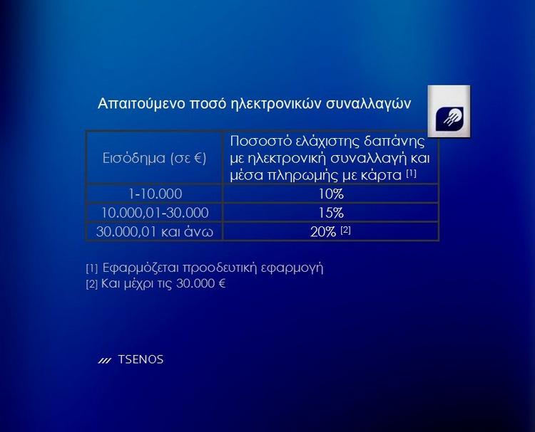Απαιτούμενο ποσό ηλεκτρονικών συναλλαγών για την κατοχύρωση του άτυπου αφορολόγητου
