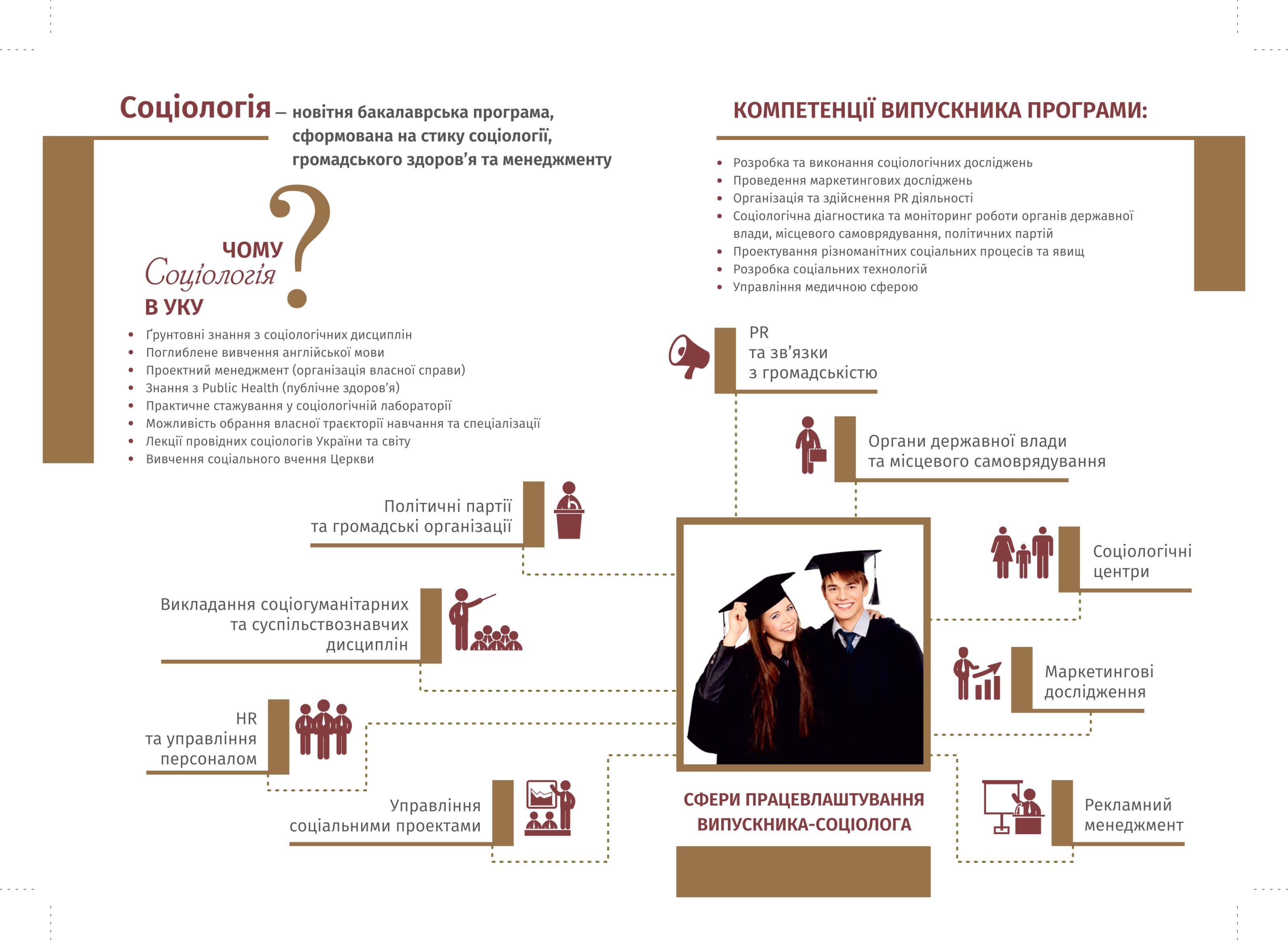 Буклет соціологія друк