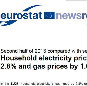 Elektriciteits- en gasprijzen: Gevolgen voor de Europese warmtepompmarkt